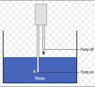 Level measurement using Conductivity Probes