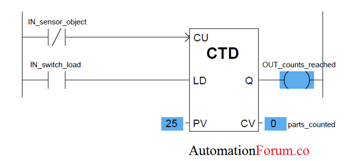 PLC Counter instructions | Example for counter logics