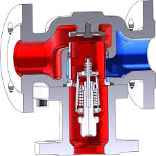 Control valve sizing – Equations & its importance