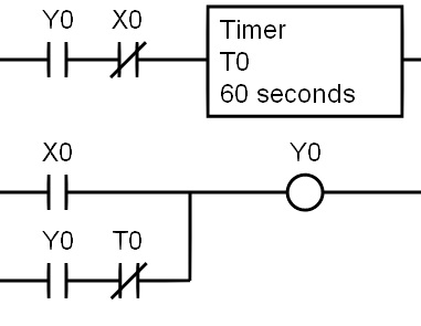 An introduction to PLC timer's