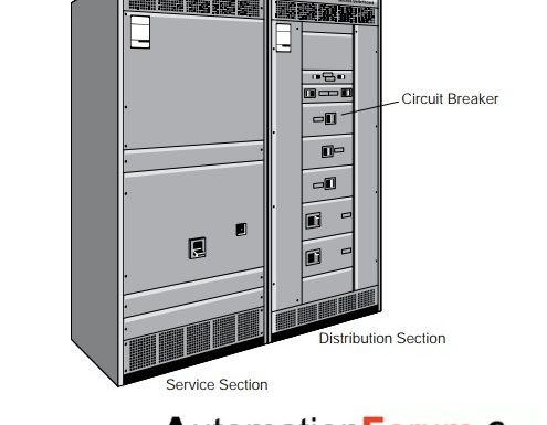What is a switchboard and what is it used for?