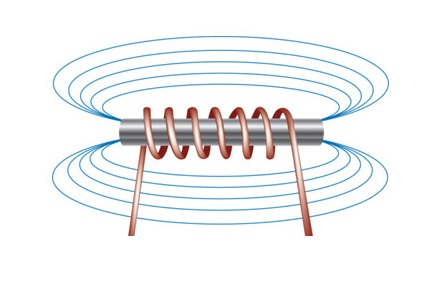 Electromagnet and its applications