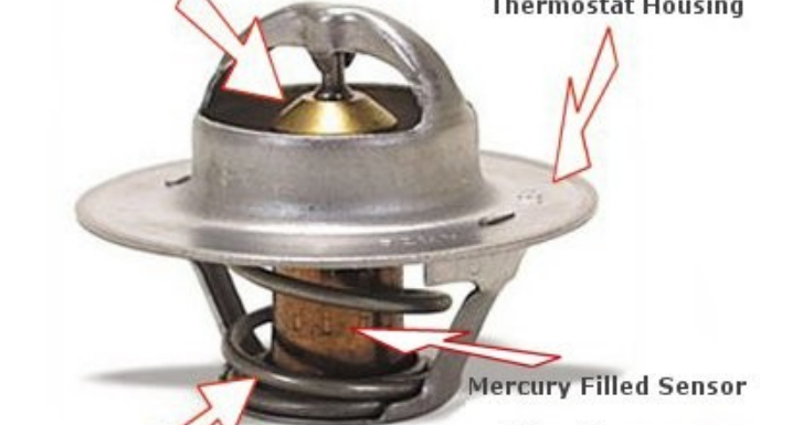 What are thermostats? Different types of thermostats