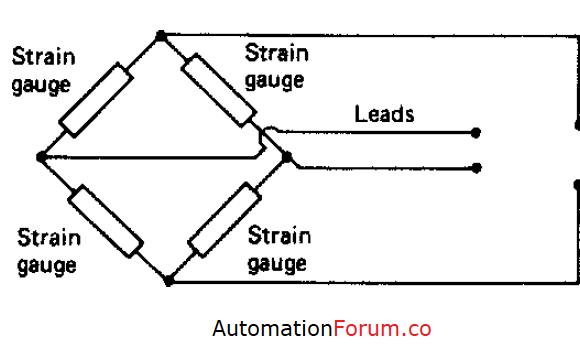 Circuit for strain gauge