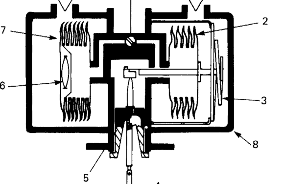 Diaphragm Pressure Elements