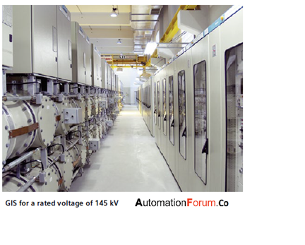 What is switchgear and its types