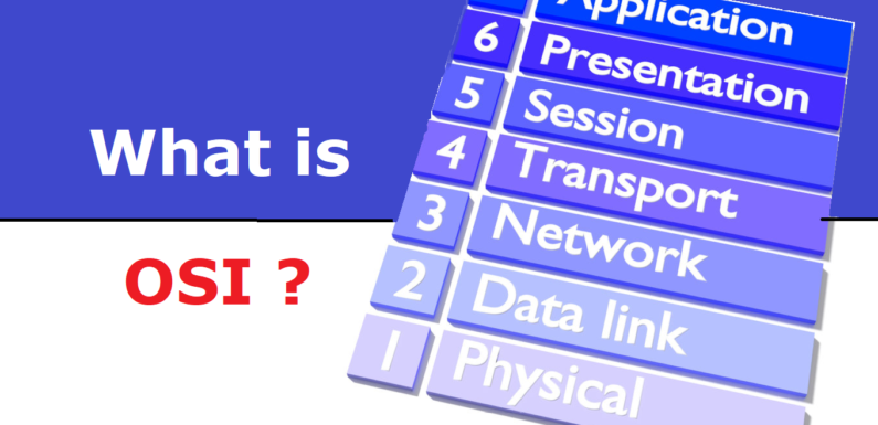 What is OSI (Open Systems Interconnection)?