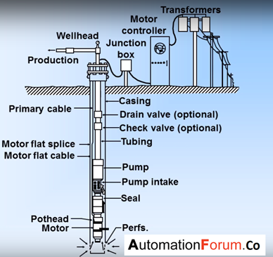 what is an electric pump and what are its applications