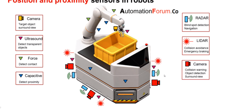 What are sensors on a robot and why are sensors important to robots
