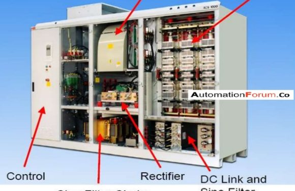 What is a variable frequency drive and how to install a VFD